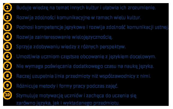 metody_2
